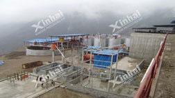 Wenxian Xinguan CIL gold CIP project