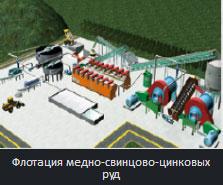 Флотация медно-свинцово-цинковых руд