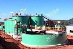 Обогащение золота уголь-в-пульпе (CIP)