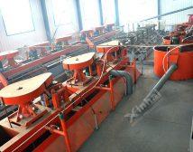 Проект строительства молибденово-вольфрамовой обогатительной фабрики 2000t/d в провинции Шаньдун